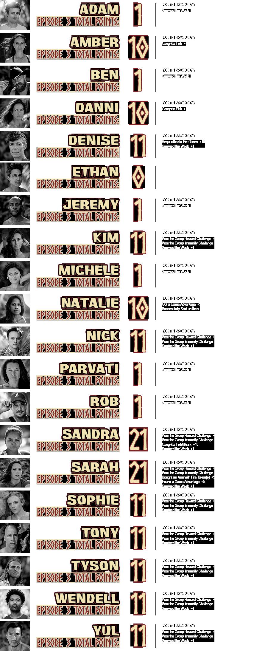 survivor-40-episode-3-points