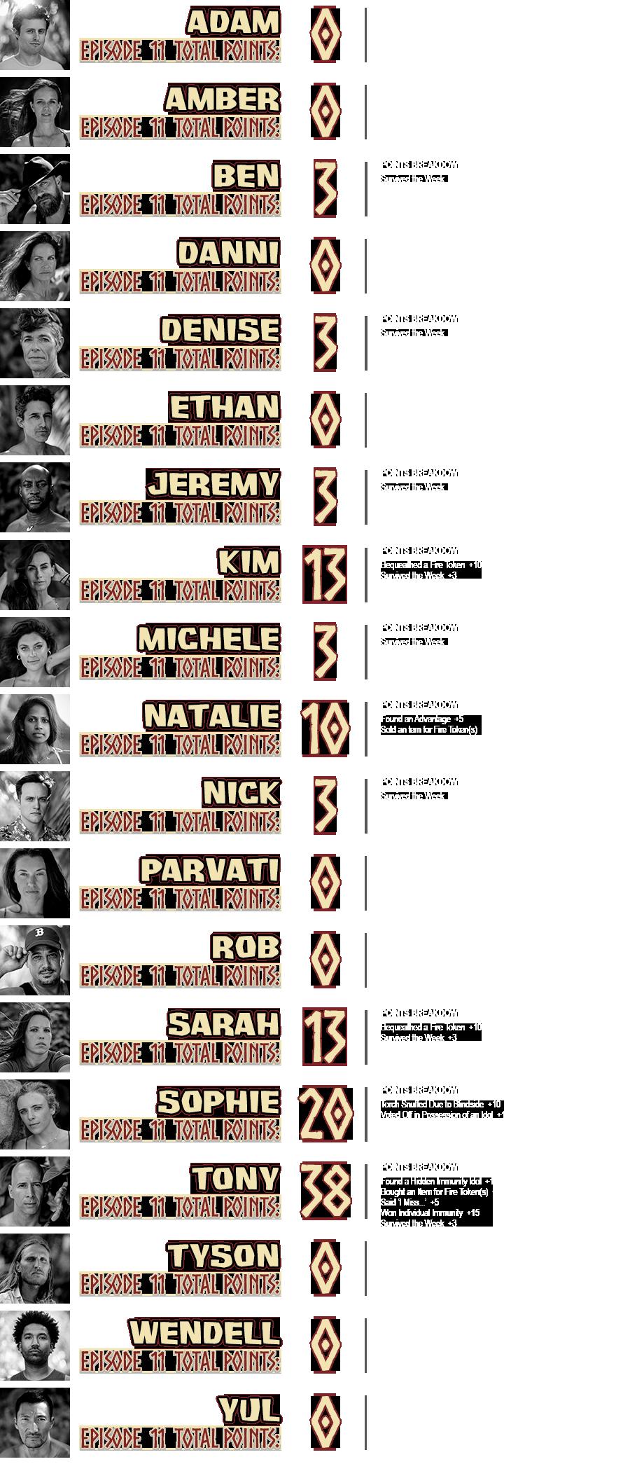 survivor-40-episode-11-points