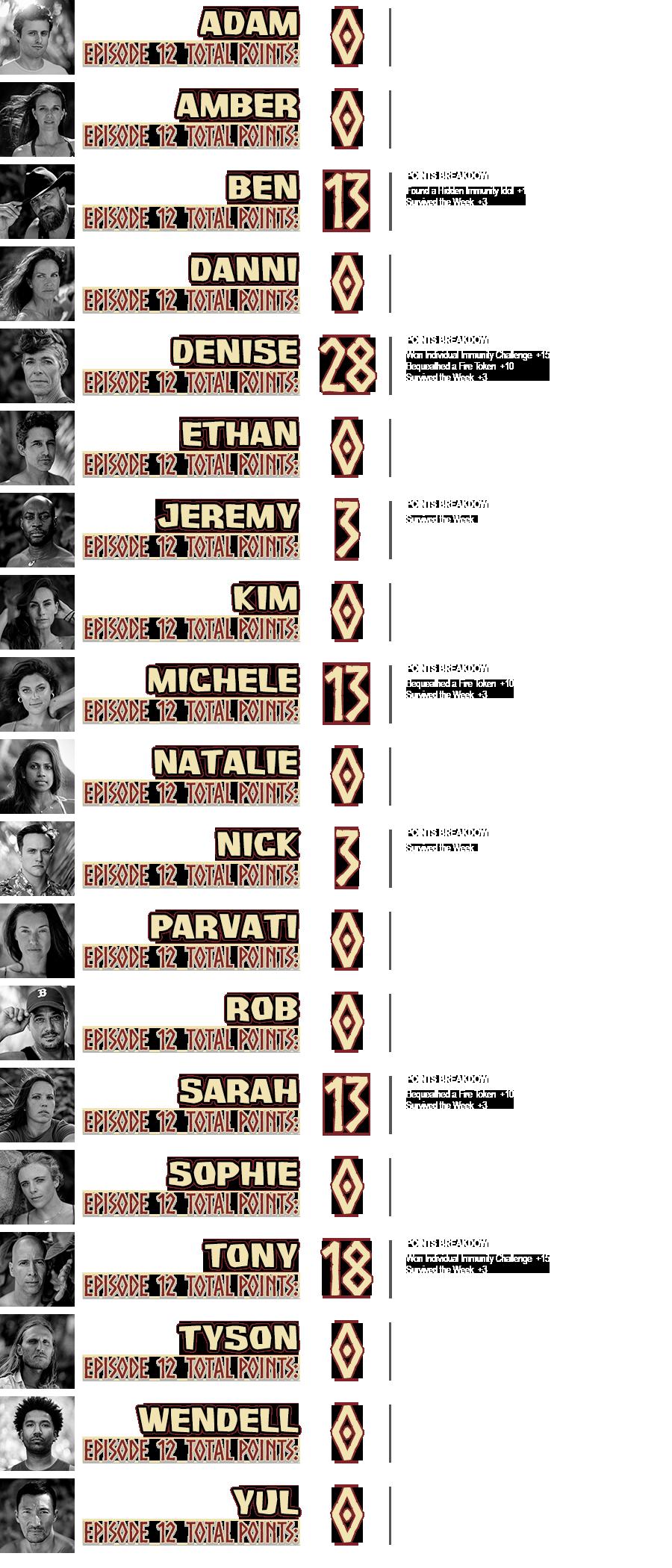survivor-40-episode-12-points