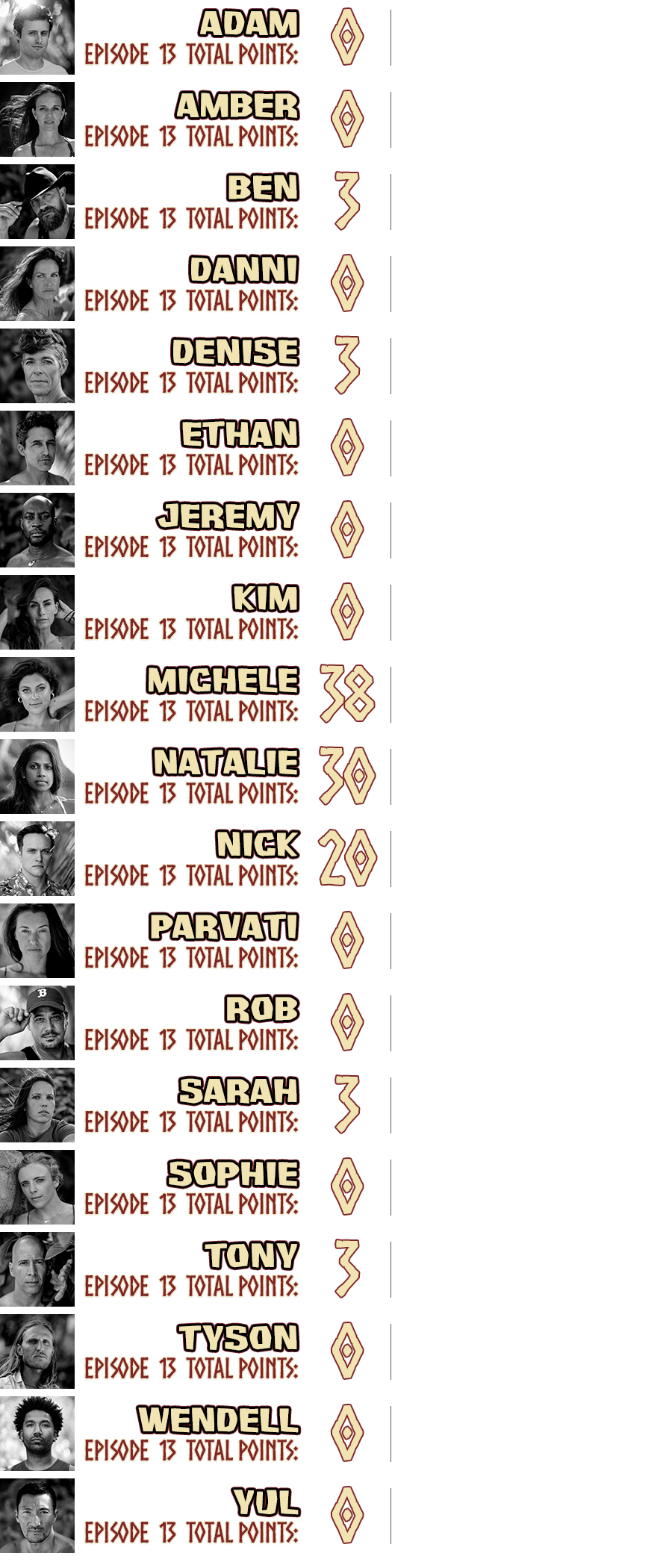survivor-40-episode-13-points