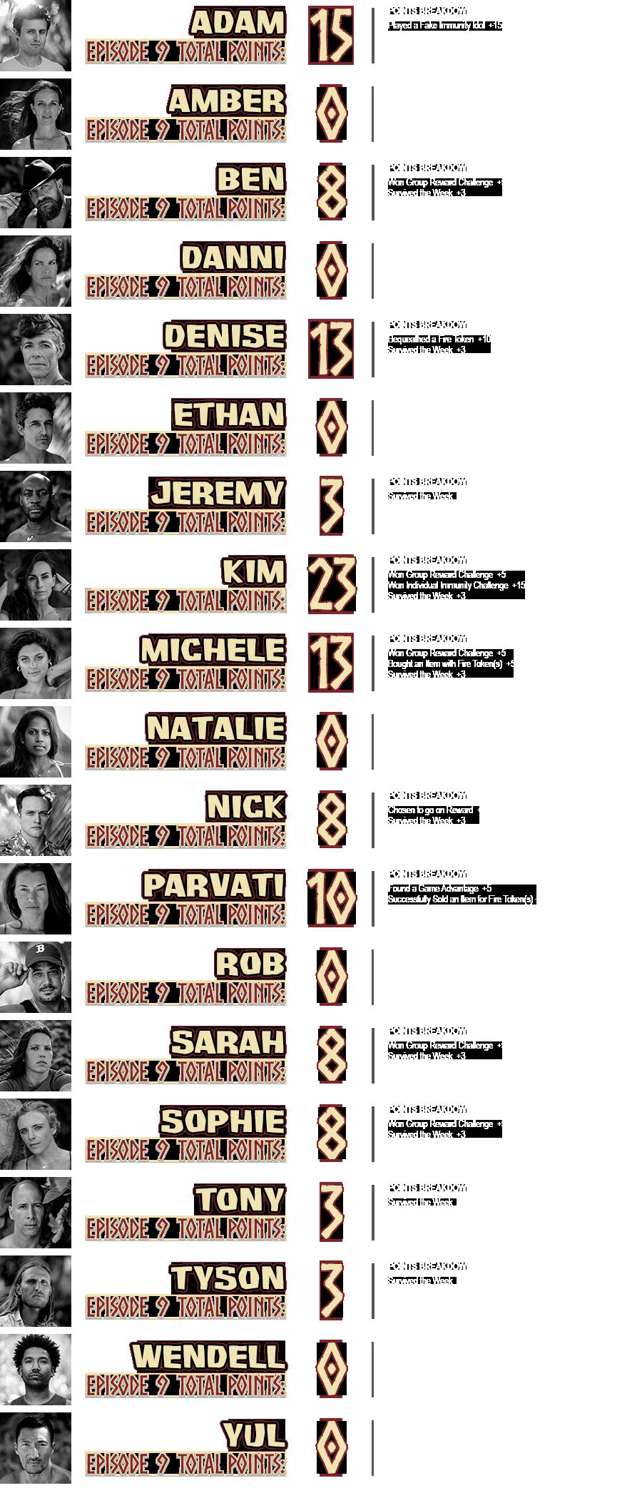 survivor-40-episode-9-points-v3