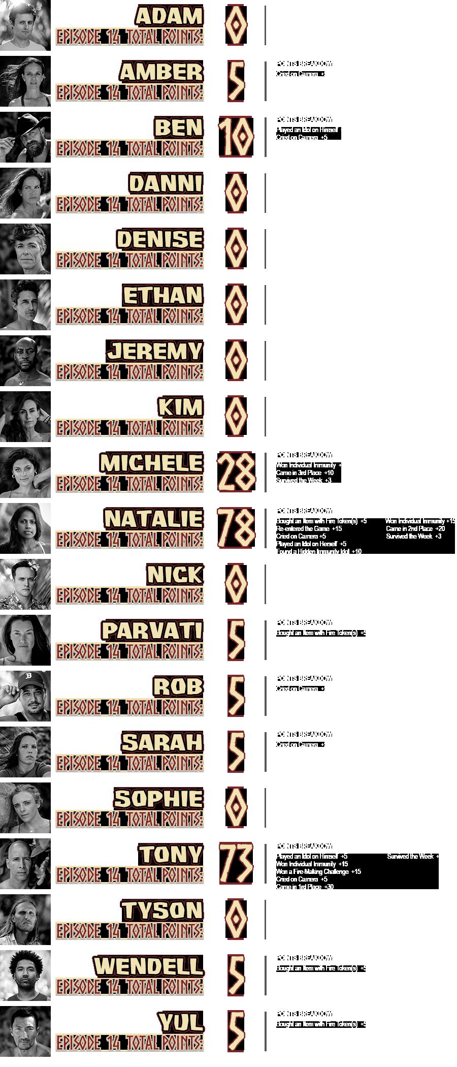 survivor-40-episode-14-points